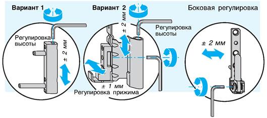 Инструкция по регулировке фурнитуры Siegenia-Aubi.